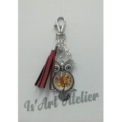 bijoux-de-sac-fantaisie@isartatelier
